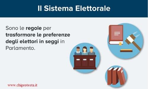 il sistema elettorale