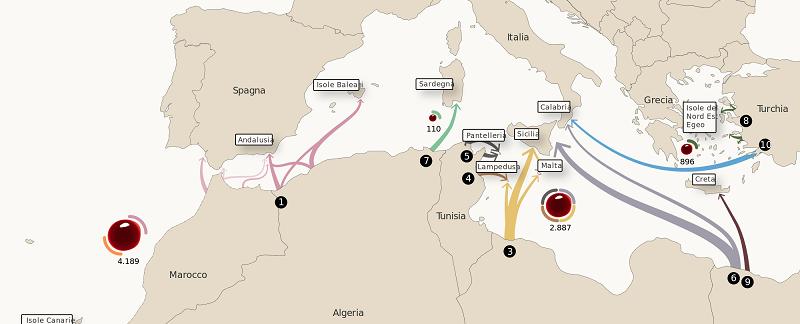 Le rotte dei migranti dall' Africa